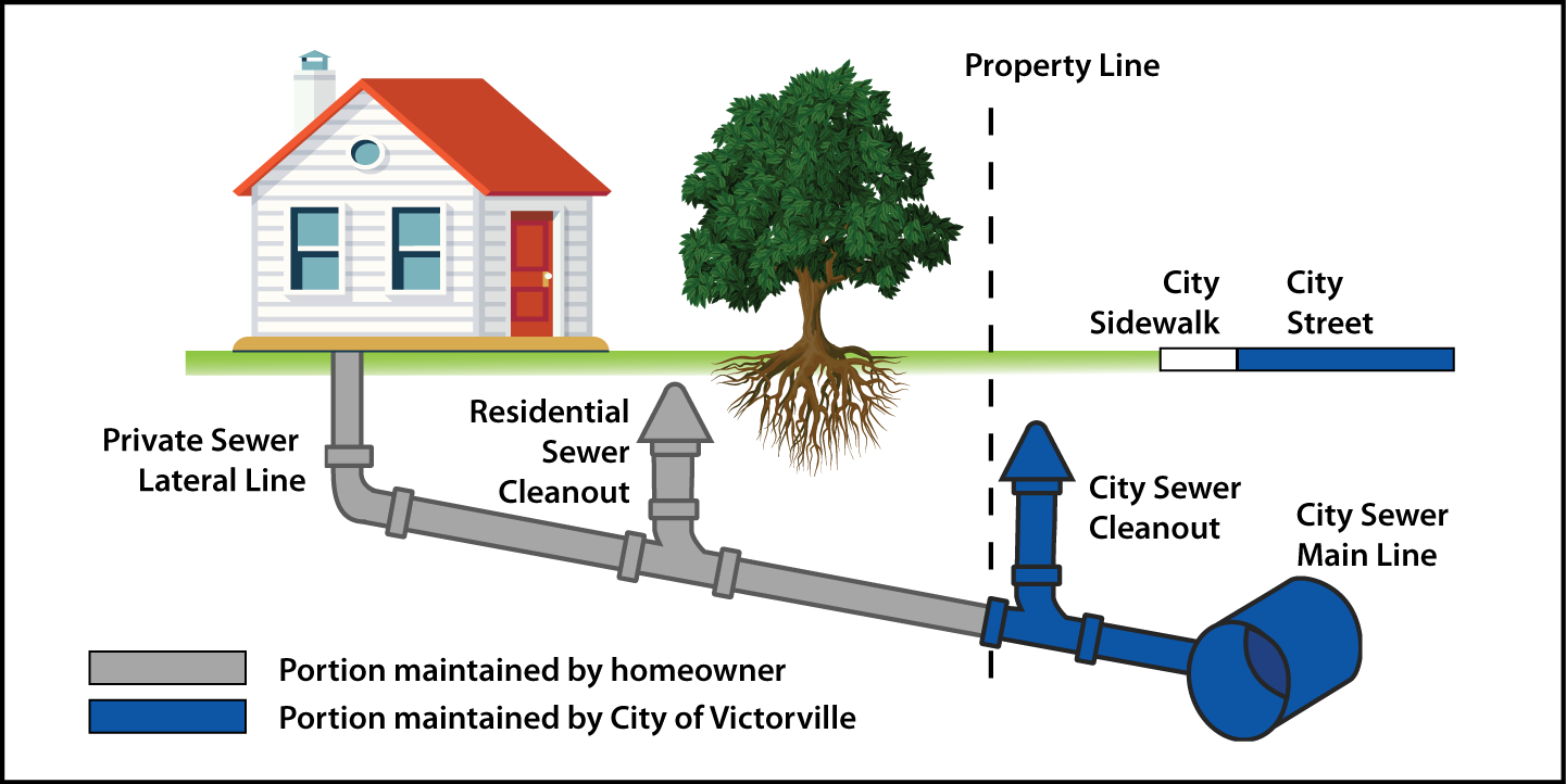 Home Sewer Line Maintenance png image