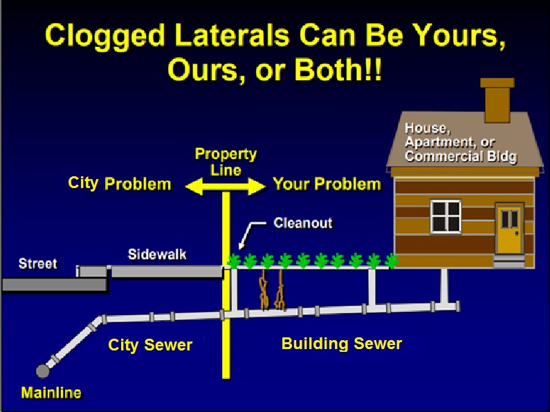Sewer Lateral Building